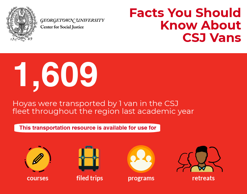First portion of CSJ Van Infographic, all text on infographic is written out below infographics in text on our website